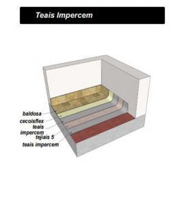 Teais Impercem mortero impermeabilizante para terrazas
