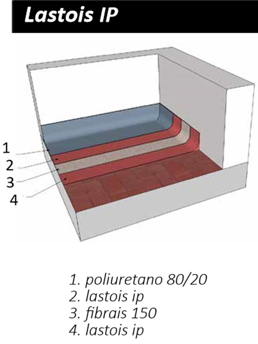 Sistema impermeabilización
