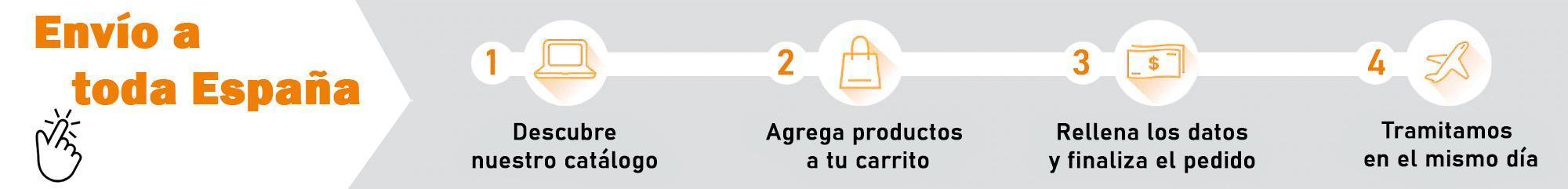 envio_a_toda_españa_2